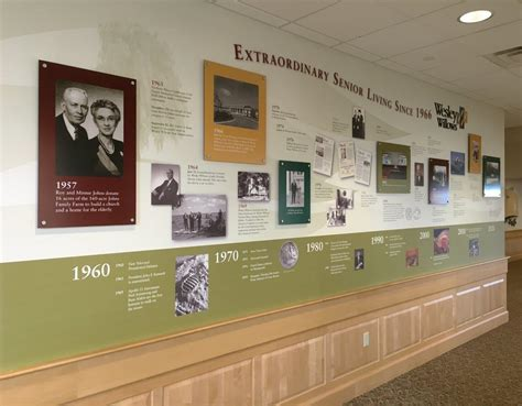 Wall Showcase by History Timeline Walls Design Install Beautiful History