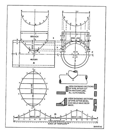 pipe fitting templates engineering weld symbol diagram imageresizertool