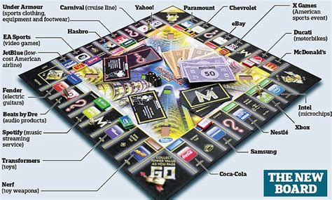 Real Estate Floor Plans Software Brand New Monopoly Empire Own The World S Top Brands