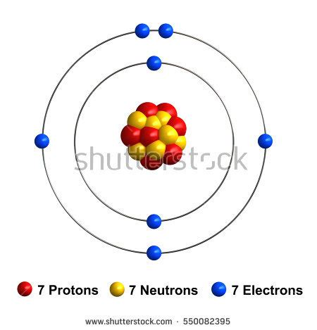 Protons In Nitrogen by 3d Render Atom Structure Nitrogen Isolated Stock
