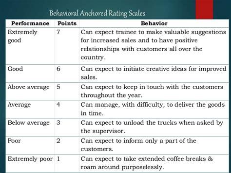 performance appraisal an objective look performance appraisal objectives and methods