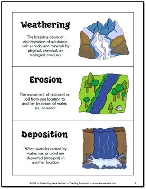 Weathering And Erosion Worksheets by Free Weathering Erosion And Deposition Sorting Activity