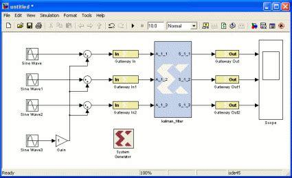 pattern generator fpga generate fpga designs from m code edn