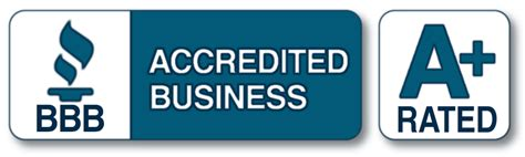 Florida International Mba Accreditation by Contractor St Augustine Roofing Services Jacksonville
