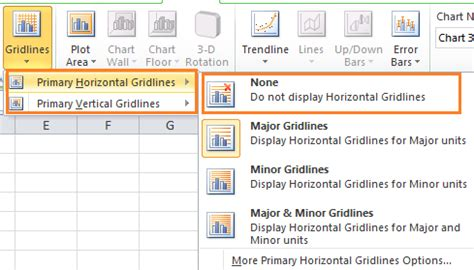 format excel gridlines how to remove gridlines from chart in excel