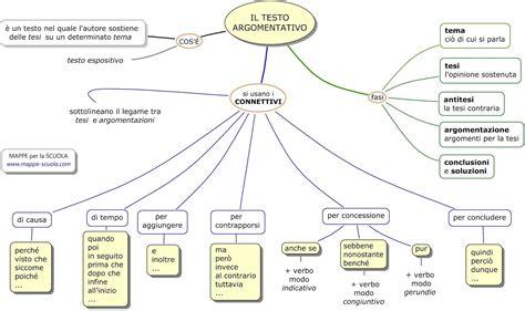 testo argomentativo bullismo mappa concettuale sul testo argomentativo espositivo l