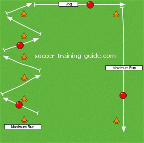 setting drills one person what are some best training drills for school level