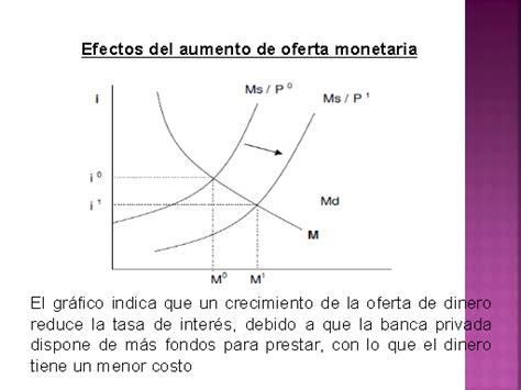 finanzas de empresas aumento en tasas de interes es leve aun para an 225 lisis macroecon 243 mico para la empresa monografias com
