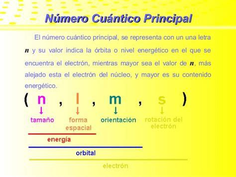 cuarto numero cuantico numero cuantico