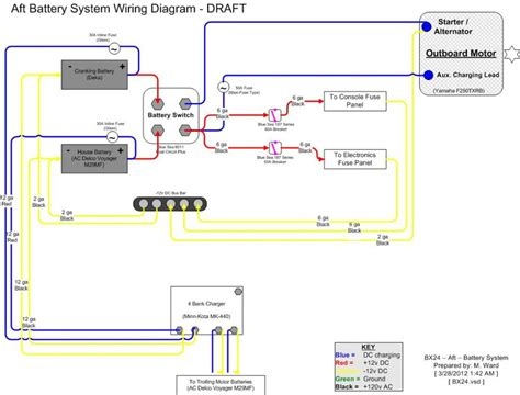sea pro boat instrument panel wiring diagrams get free