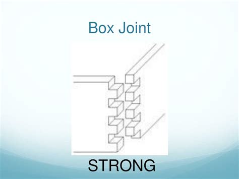 wood joints powerpoint