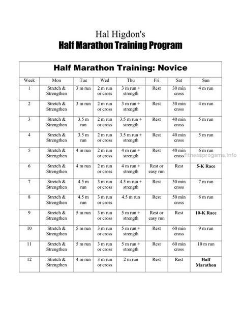 running room schedule best 20 hal higdon ideas on 15k marathon program and half