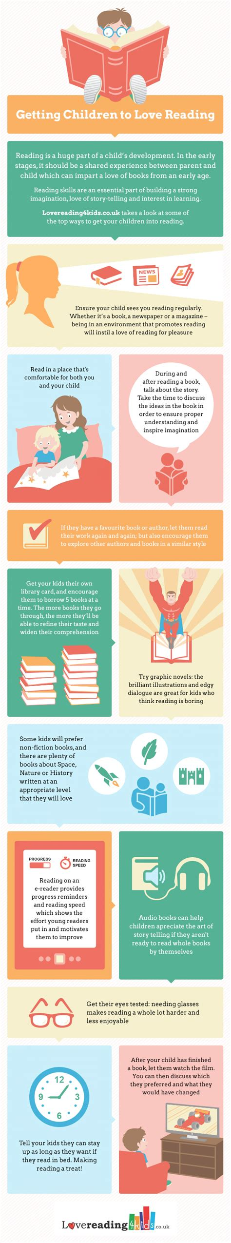 getting books inculcating reading habit in infographics graphs net