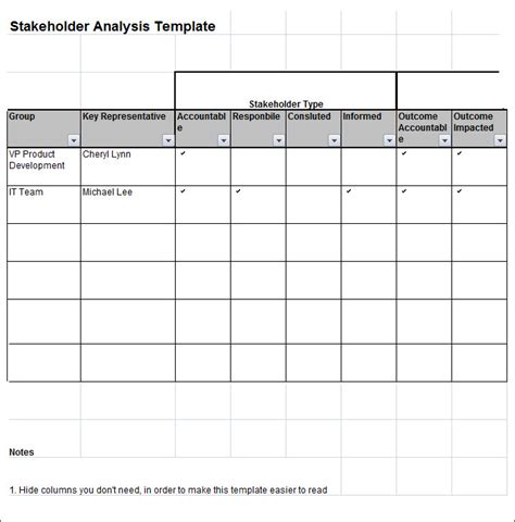 stakeholder document template stakeholder analysis template sle stakeholder analysis