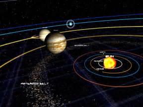 3d solar system model 3d puzzle image