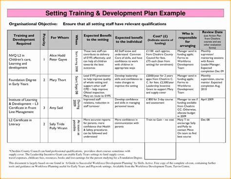 care home business plan examples   nursing home