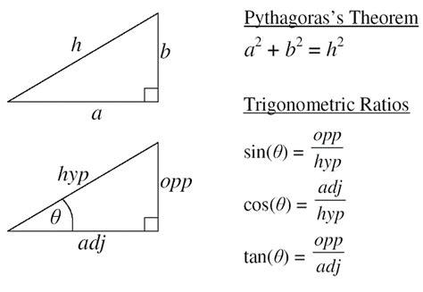 calculator sin cos tan trigonometry