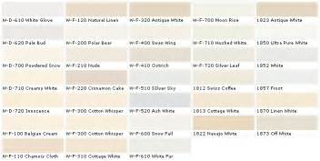 can we talk about undertones in paint hardwood