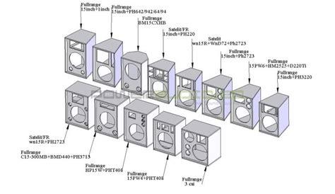 woodwork 15 speaker cabinet plans pdf plans