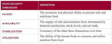 consumption pattern definition english 100 nutritional consumption definition volume 38
