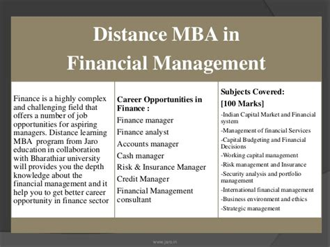 Mba Management Consulting Distance Learning by Distance Learning Mba In Financial Management From