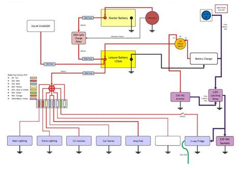wiring diagram standard electrical set up cer wiring