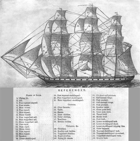 ship rigging diagram duckworks boat plans index must see bodole