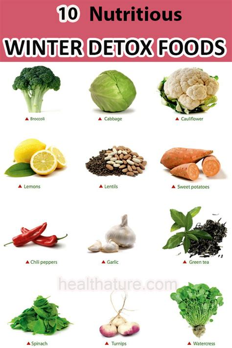 Top 15 Detox Foods by Best Detox Foods Food