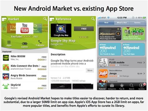 android vs ios market rewarms android market still half baked next to iphone app store