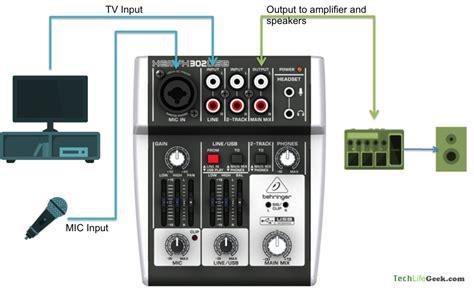 setup karaoke  youtube  google chromecast