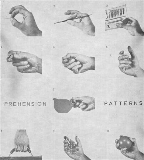 design pattern grasp prehension patterns occupational therapy pinterest