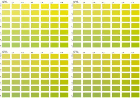 Visitenkarten Pantone by Pantone Oder Cmyk Drucken Vergleich Der Farbsysteme