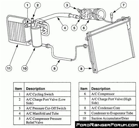 2001 ford explorer free repair manual air bags f150 differential diagram f150 free engine wiring diagram for 2001 ford explorer imageresizertool com