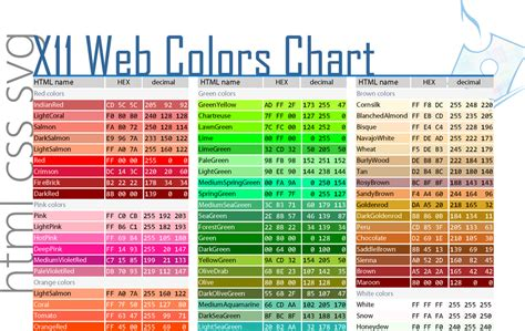 web color chart web colors chart arts nafsadh