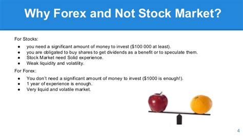 forex trading using volume price analysis 100 worked exles in all timeframes books how forex market works
