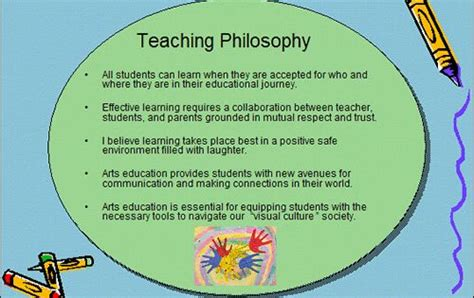 A Guide For The Profession 8e quot exle isn t another way to teach it is the only way to teach quot albert einstein quote