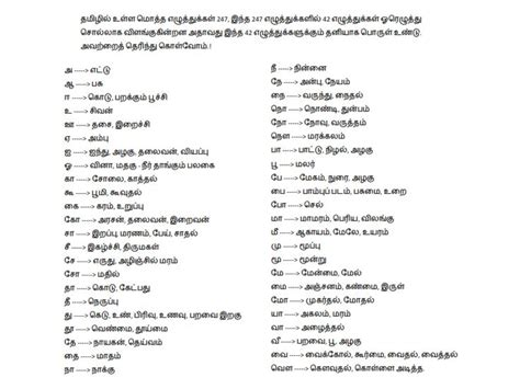 Letter In Tamil 1000 Images About In Tamil On Ideas One Word And Liquor