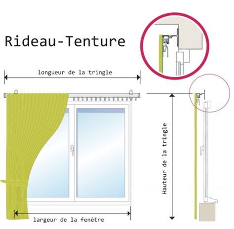 Hauteur Des Rideaux Par Rapport Au Sol by Comment Prendre Les Mesures De Mes Fen 234 Tres Les Tissus Du