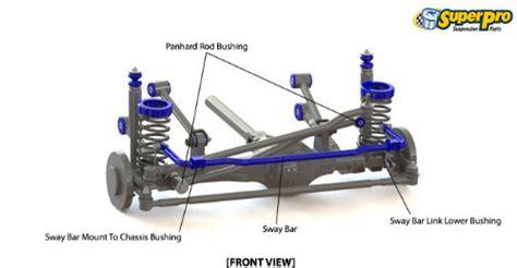 2007 jeep wrangler front suspension diagram superpro trade