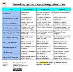 Tips To Writing A Essay by 10 Top Writing Tips And The Psychology Them Without Bullshit