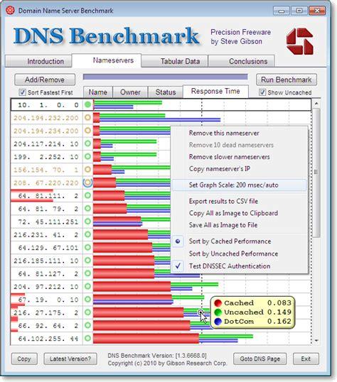 bench mark tool grc s dns nameserver performance benchmark