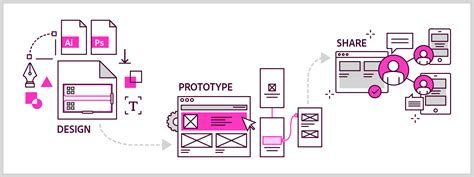layout grid adobe xd learn how to design interactive prototypes wireframes