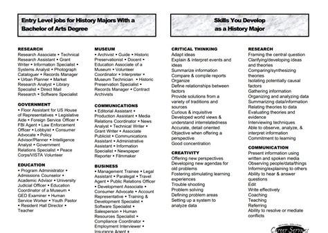 interesting hr technical skills list amusing key skills resume hr