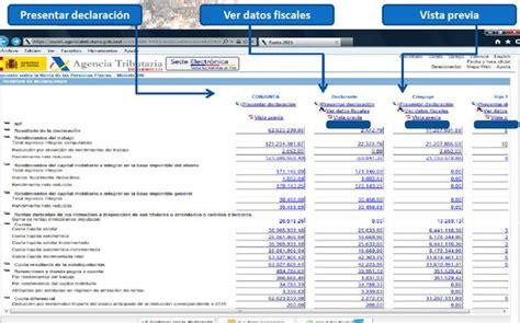 Renta 2015 Navarra | borrador y devolucion irpf 2016 navarra renta 2016 renta