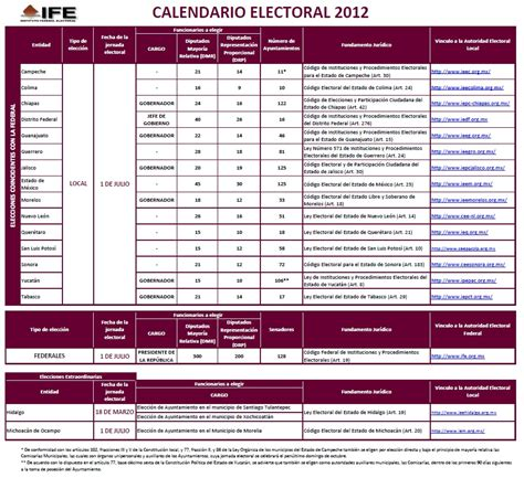 verificacin edo mex 2016 gaceta oficial del estado de mexico verificacion estado de