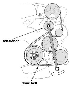 Tensioner Fan Belt V Belt Honda Brio City Jazz Freed 31170 Rb0 Promo 2004 honda cr v 4cyl 2 4l serpentine belt diagram