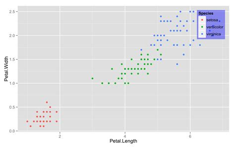 theme ggplot in r r controlling the alpha level in a ggplot2 legend