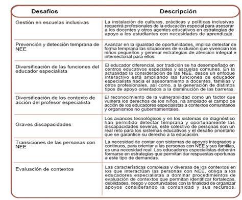 Tabla Tarifa Articulo 113 Ley De Isr Para 2015 | tabla tarifa articulo 113 ley de isr para 2015 new style