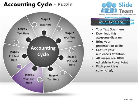 powerpoint presentation templates for accounting accounting cycle puzzle ppt templates