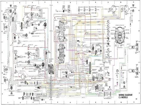 79 jeep cj5 wiring diagram jeep auto parts catalog and